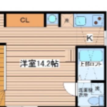 3層仕立てのお部屋です。