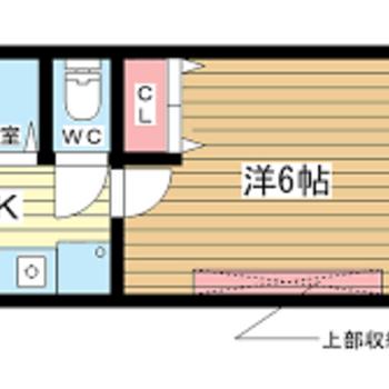 ひとり暮らし向けの、コンパクトな洋室。