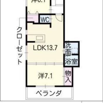 間取りは2LDKのお部屋です。