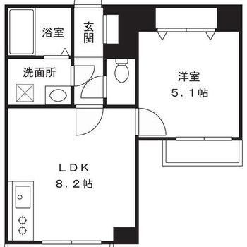 正方形で家具に配置がしやすい間取りになっています。