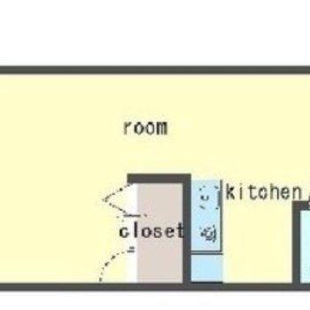 クローゼットで空間が仕切られたワンルーム。