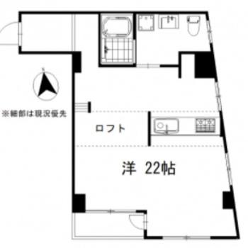 ワンルームのお部屋は配置が自由にできるますね。