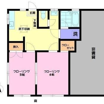 2世帯住宅を間借りするような位置関係です