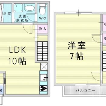 2階建てのお家です