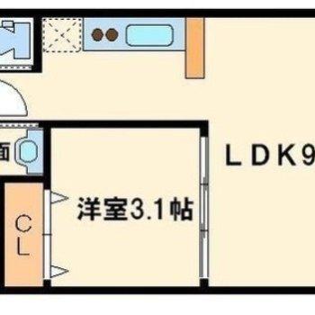 ひとり暮らしサイズの1LDKです。