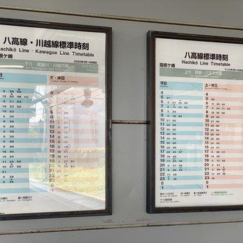 八高線は電車の本数が少ないので注意が必要です。