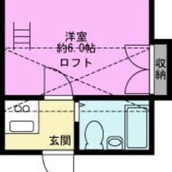 コンパクトな1Kのお部屋。