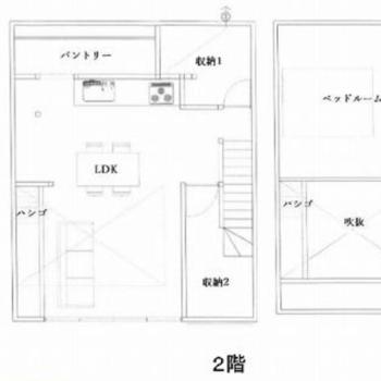 こちらは3階建て。1階に玄関と水回り、2・3階に居室と収納スペースがあります◎
