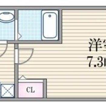 分譲マンションのひと部屋。