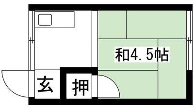 藤田アパートの間取り