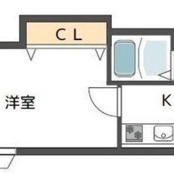シンプルな間取りで家具の配置がしやすそう。