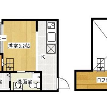 ひとり暮らしにオススメのお部屋。