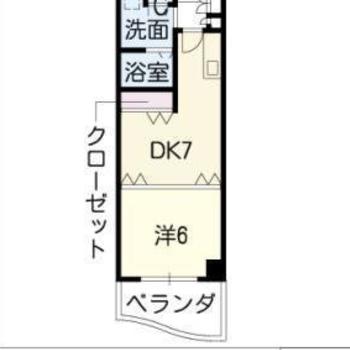 1DKのお部屋です。