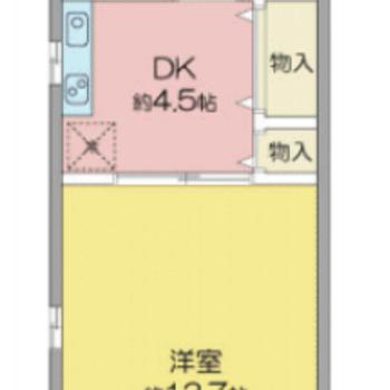 1DKタイプのお部屋です。