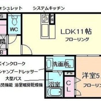 シンプルな1LDKです。