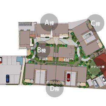 【配棟図】A棟は敷地北側に位置します。