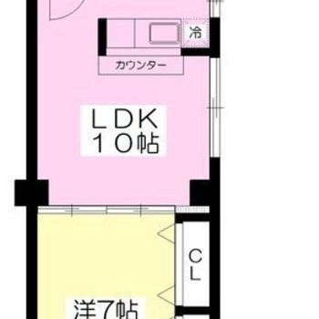 お部屋が連なる1LDK。この広さなら2人暮らしでも◎