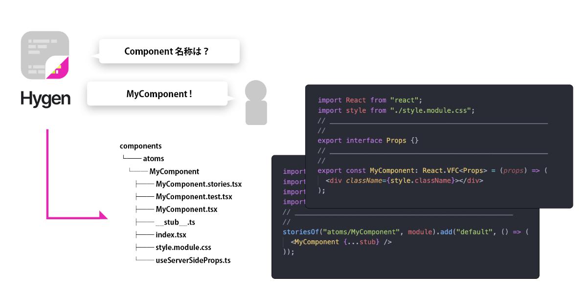 Component 実装と文化を支える自動化ツール