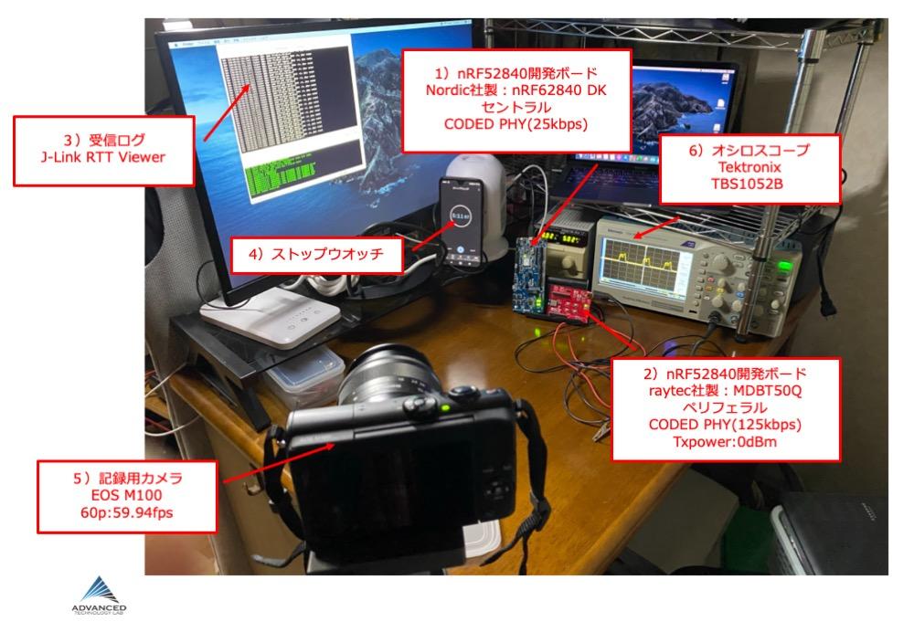 環境発電で、BLEデバイスは動かせるのか?