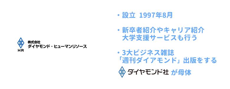 ダイヤモンド・ヒューマンリソースが運営