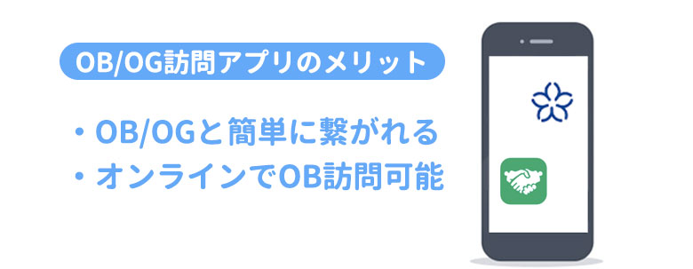 OBOG訪問アプリ