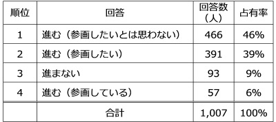 table_400