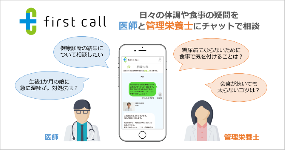 first call提供サービス
