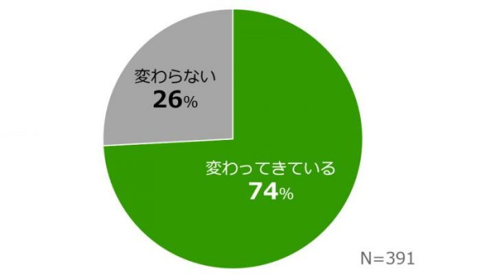 yakuzaishushu_1100