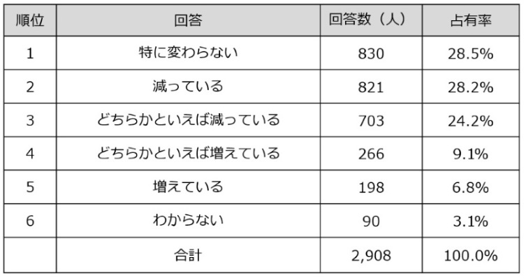 table1_750