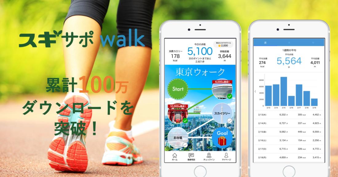 歩数記録アプリ「スギサポwalk」、累計100万ダウンロードを突破!