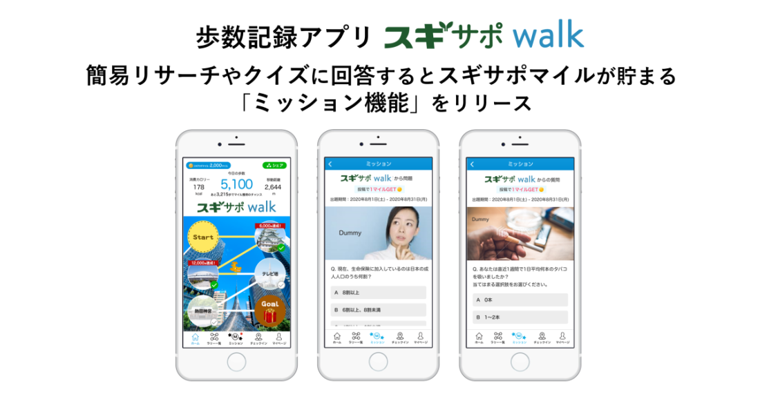 歩数記録アプリ「スギサポwalk」、簡易リサーチやクイズに回答するとスギサポマイルが貯まる「ミッション機能」をリリース