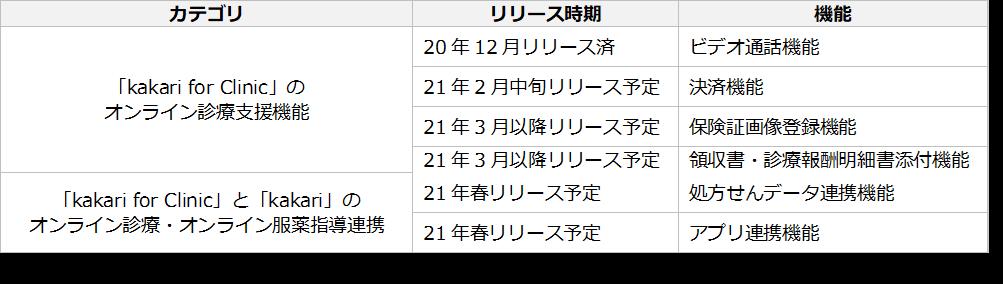 20210129_schedule
