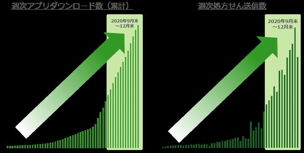20210219_kakari
