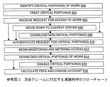 米国特許判例紹介: 同一文言に対する権利範囲解釈の相違(2)