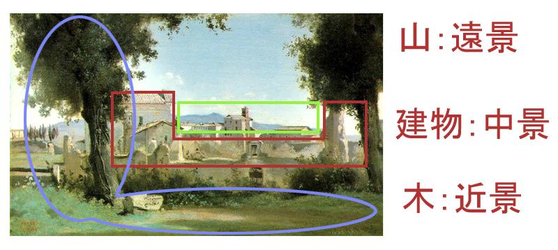 パース製作のちょっとしたアドバイス(2)「構図」 - コラム - 専門家 ...
