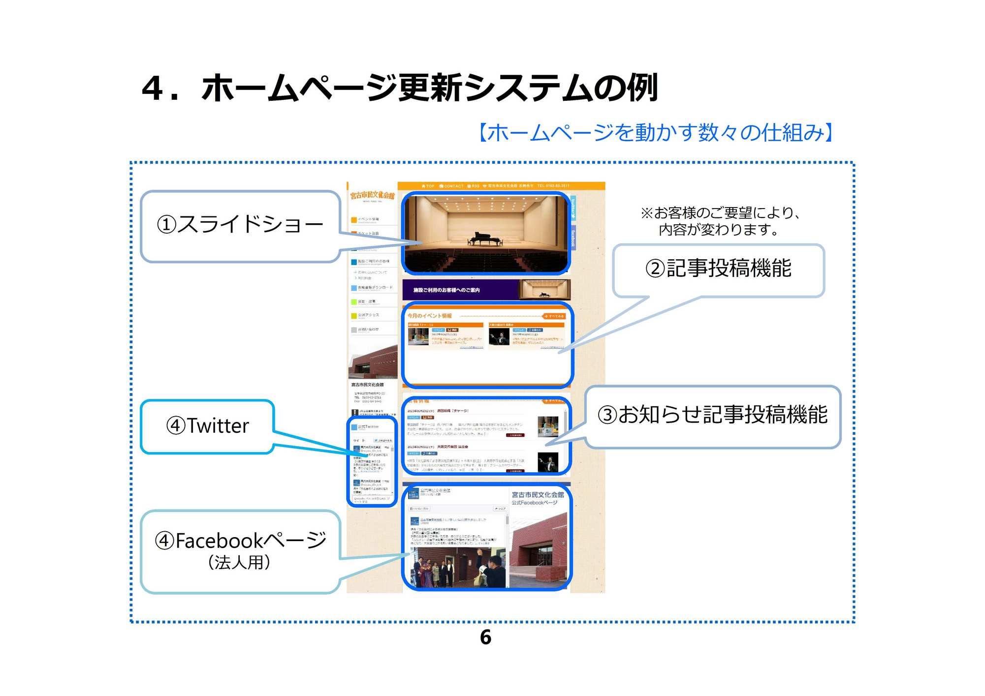WordPress構築 ホームページ更新システムの例