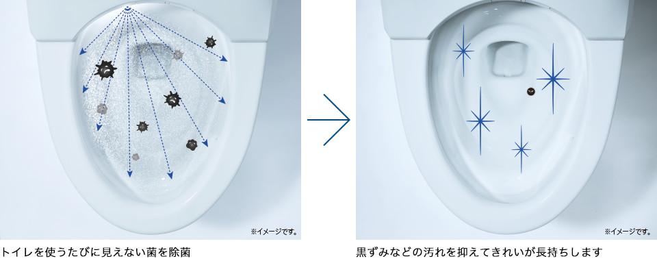 TOTOの最新タンクレストイレ プレミスト