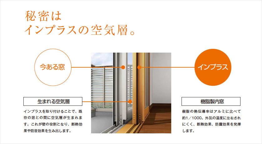 二重窓とは?
