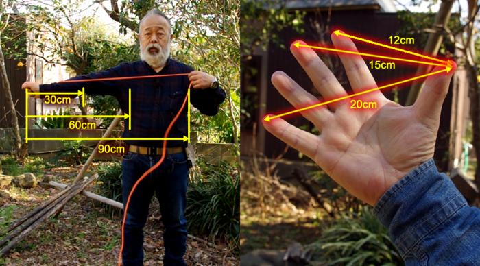 メジャーを使わずにロープの長さを知る方法