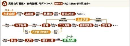 高野山町石道コースのマップ