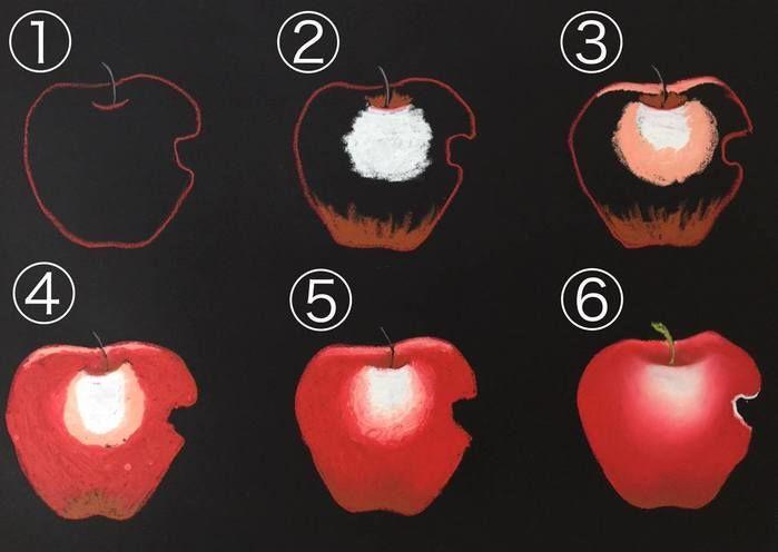 チョークアートの書き方手順を説明した絵