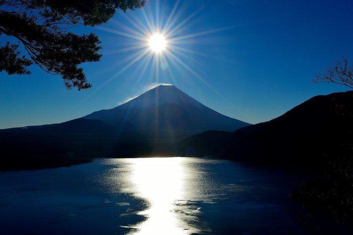 富士山と浩庵(こうあん)キャンプ場の本栖湖