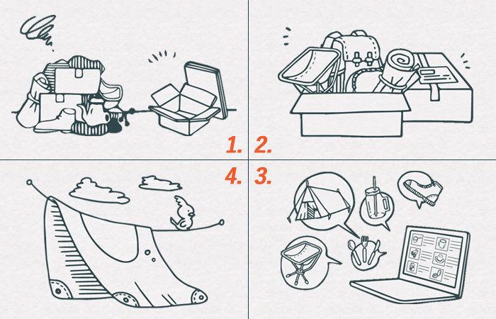 hinata trunk!を利用する時の4ステップを表したイラスト