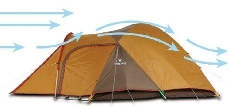 スノーピークのテントの機能性