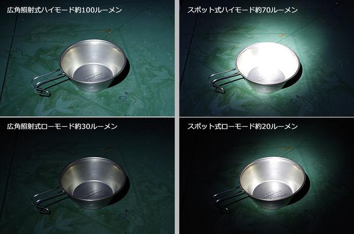 ヘッドライトの照度を比較している4枚の写真
