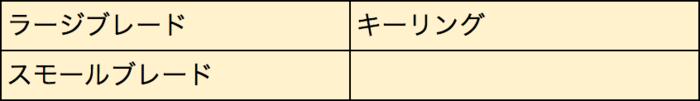 エクセルシオールナイフの機能一覧表