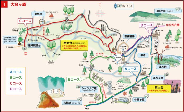 大台ケ原のコースマップ