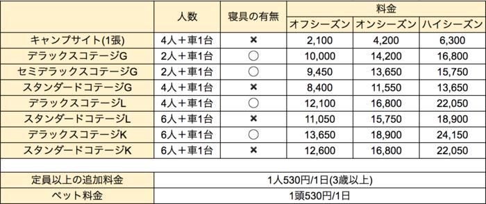 outsideBASEの料金表