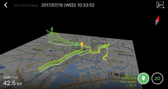 ランドトレーサーが記録した3D表示のコース