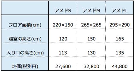 アメニティドームのサイズ一覧表